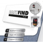Easy-Find Flat