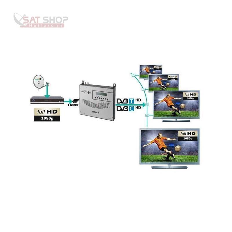 HDM 1 T HDMI-Modulator in DVB-T/IP-Stream
