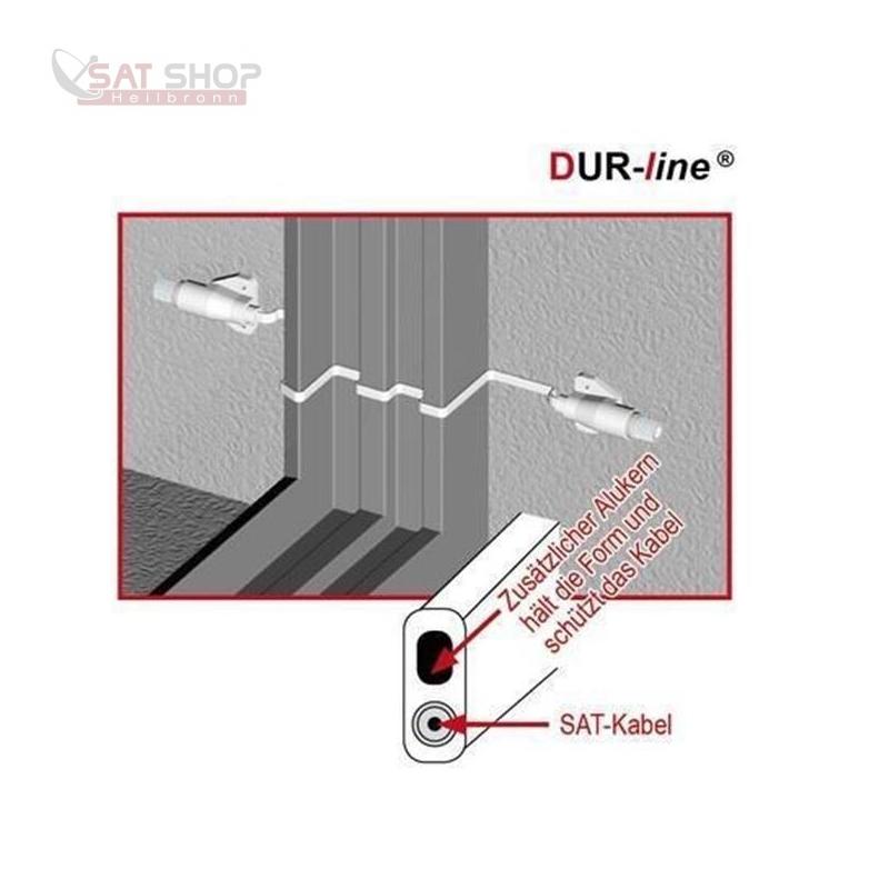 Profi-Fensterkabeldurchführung Dur-Line (mit verstärktem Alu-Kern / gute Abschirmung)