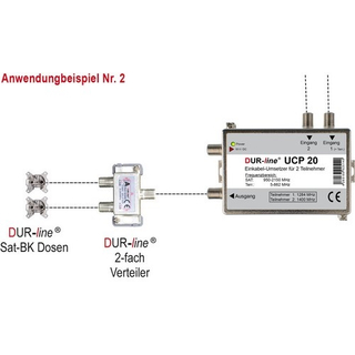 Dur-Line UCP 20 Version2 (Unicable EN50494 2-fach MiniRouter)
