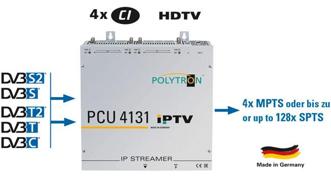 Polytron PCU 4131 IP-Streamer (LAN)