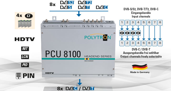 Polytron PCU 8100 (8112/8122) mit 4x CI